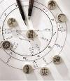 личный гороскоп на каждый день
