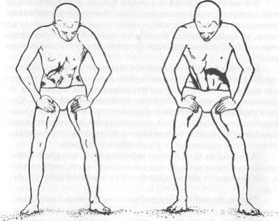 Техника наули в йоге